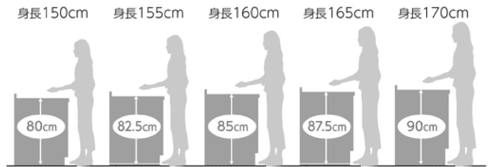 キッチン高さ